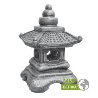 Форма Китайский фонарь